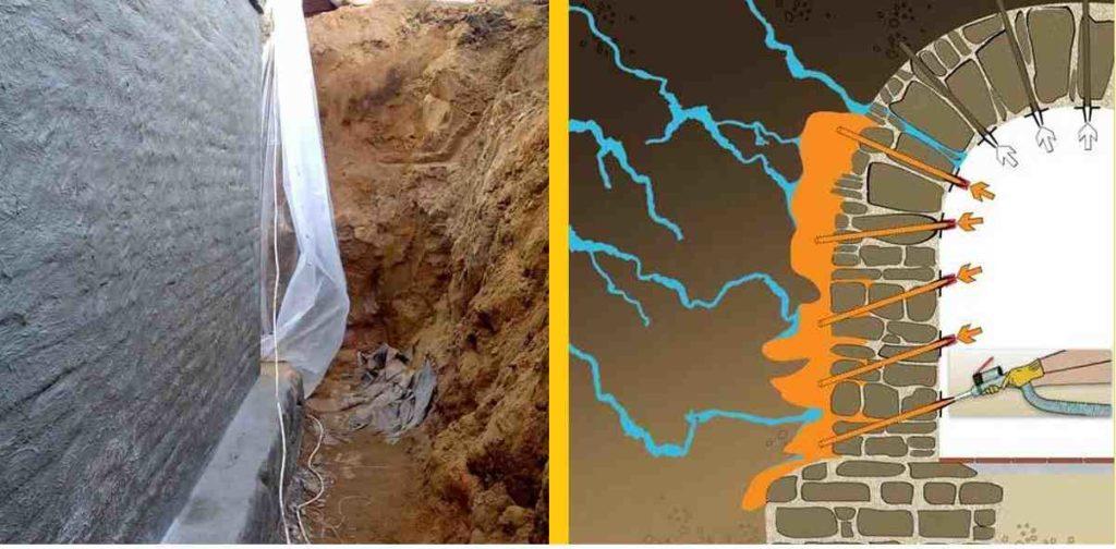 Гидроизоляция фундамента дома станет защитой от образования сырости, трещин и грибка, спровоцированных грунтовыми водами,