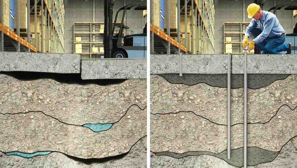 усиливать почву в основании фундаментов