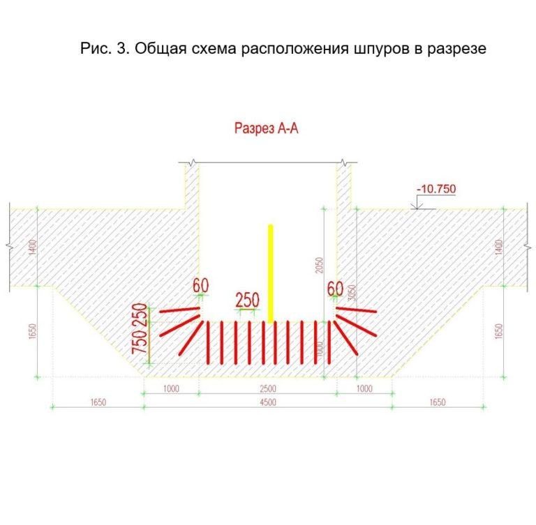 схема шпуров в шахте лифта